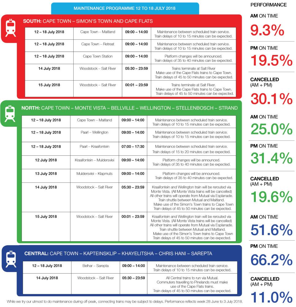 MAINTENANCE 5b46f701042f09R9FmVd 2FMetrorail maintenance schedule 01 d1000