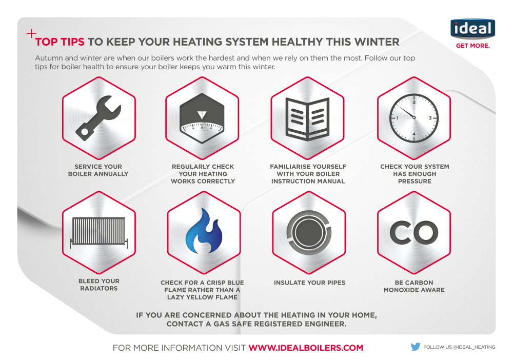Top tips for a healthy Heating System this winter