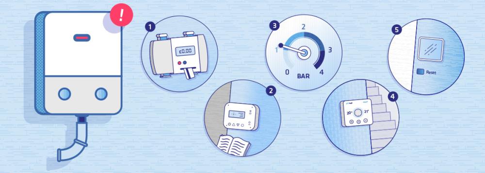 Boiler Broken - Home boiler checklist