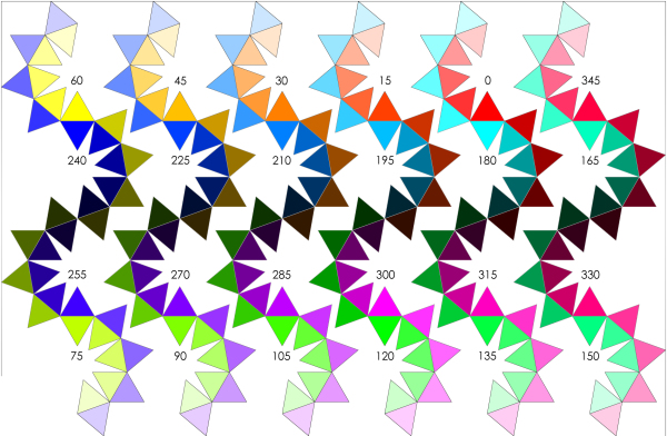 Color Study 2015
