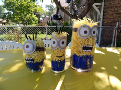 Kid's theme parties