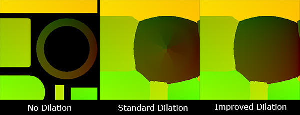 Automated and Improved UV Dilation