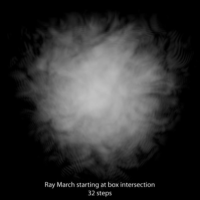 Creating a Volumetric Ray Marcher