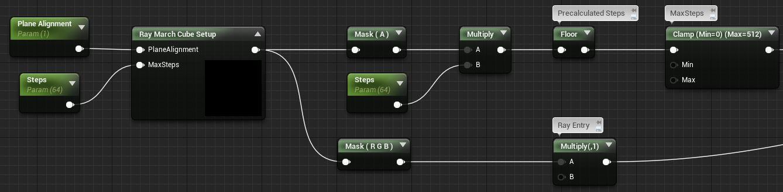 Creating a Volumetric Ray Marcher