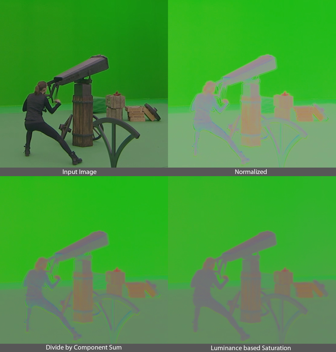Green Screen live in UE4