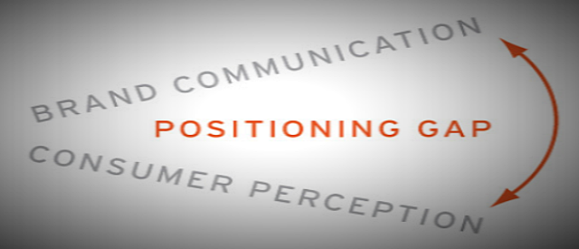 Brand communication and consumer perception with the words positioning gap in the middle.