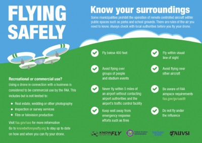 Safety Guidelines To Remember During Drone Aviation