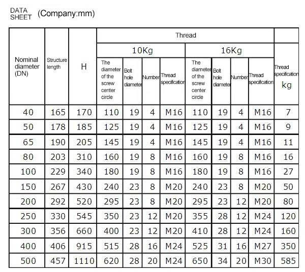 gate valve information