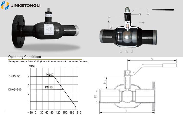 single flange fully welded ball valve