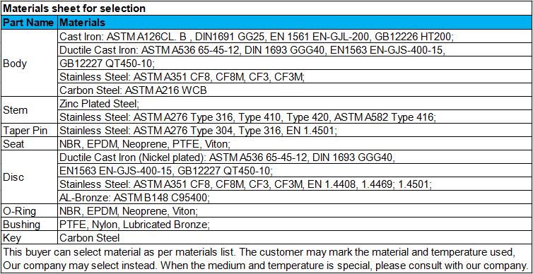 wafer butterfly valve information