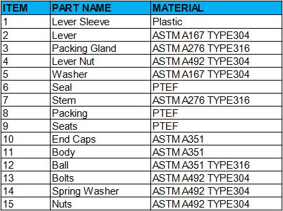 stainless steel ball valve information