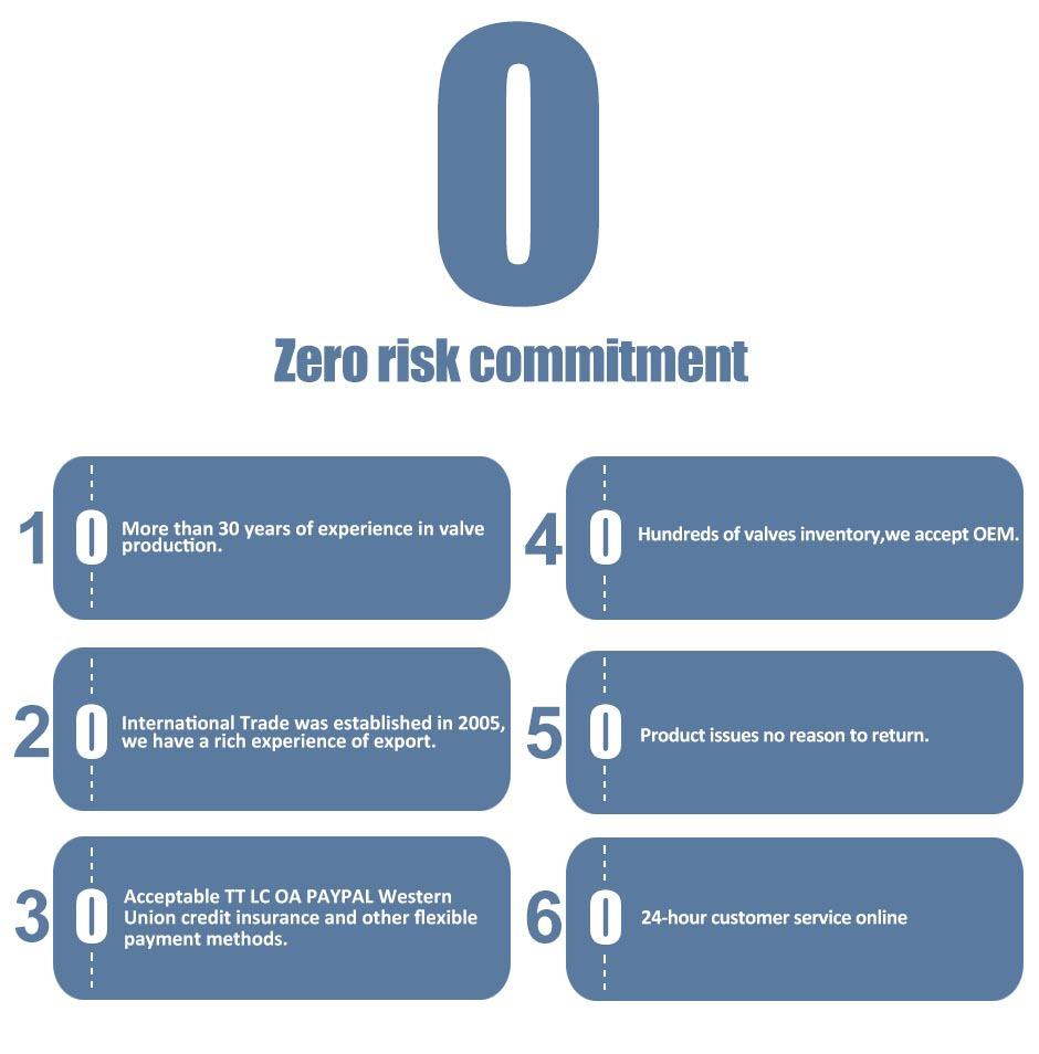 zero risk commitment ruidu