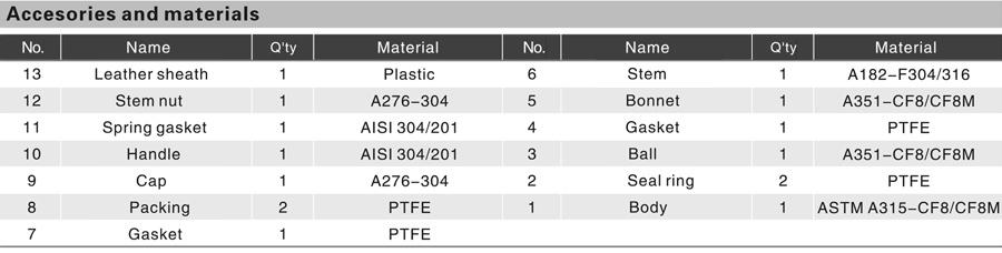 2 piece ball valve information