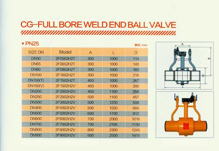 fully welded ball valve,stainless steel ball valve