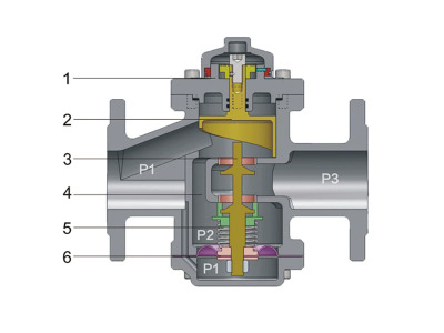 self actuated flow control valve