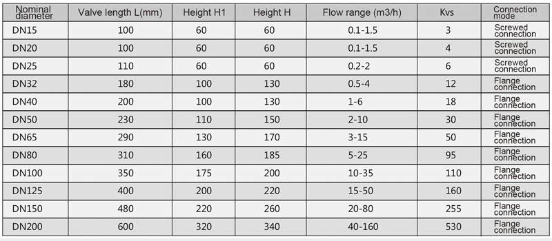 jktl dynamic resistance balancing valve