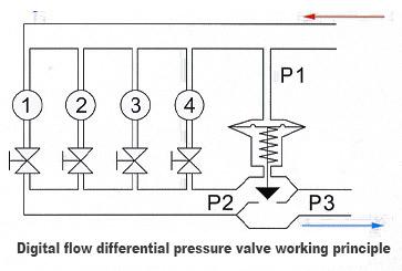 welded ball valve,jktl ball valve
