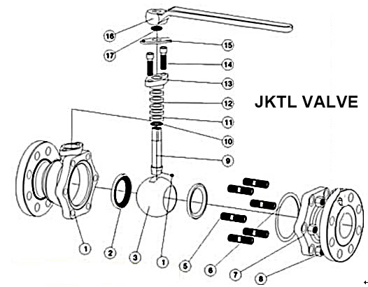 single fully welded ball valve,valve manufacturers,jktl contorl valve