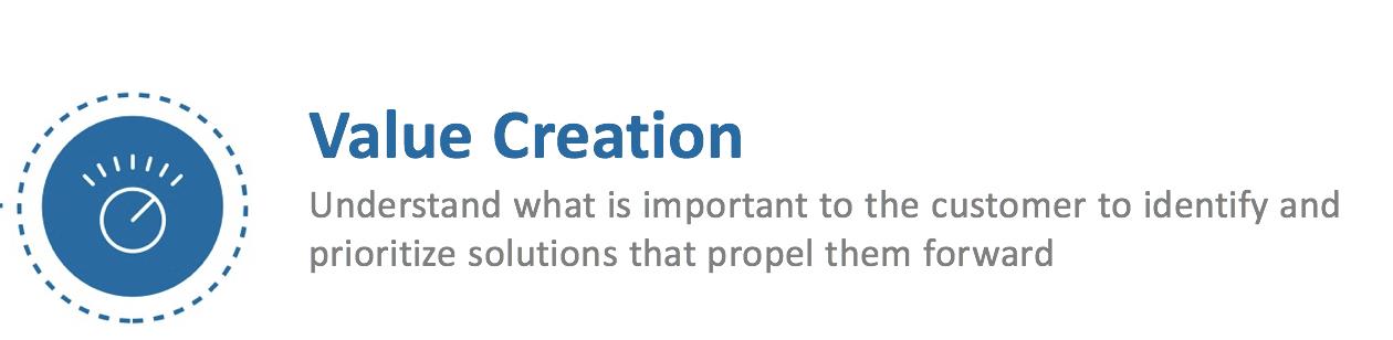 Sinead-image-value-creation