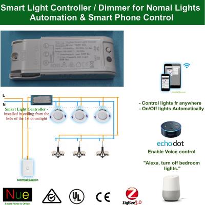 ZigBee Wireless in-ceiling light controller