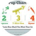 Logo Design - Pop Chart - Jason Fowler
