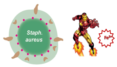 Humans Vs Superbugs: The Combat Strategy!