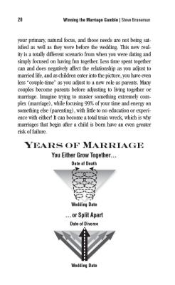 Winning the Marriage Gamble