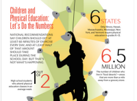 Physical education in schools has dwindled