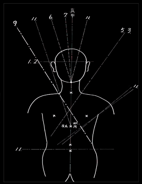 iaido coupes diagramme