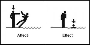 Grammar Affect Effect
