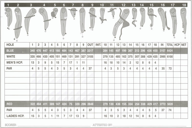 Golf Tee Scorecard, Kitchen Creek Golf Course, Fort Frances, Ontario, Canada