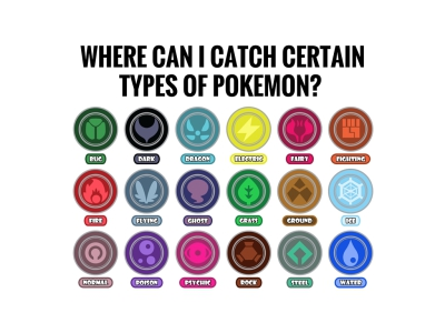 Where can I catch certain types of Pokémon?