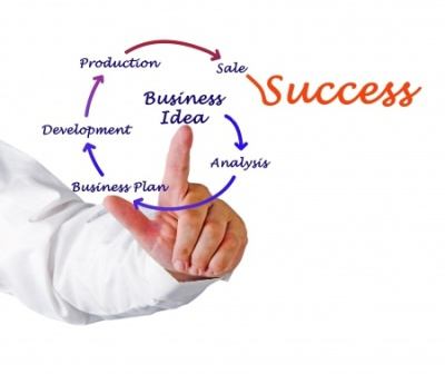 Business success online