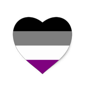 Q&A - Asexuality and Libido