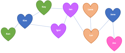 Polyamory Definitions: A glossary at FindPoly.com