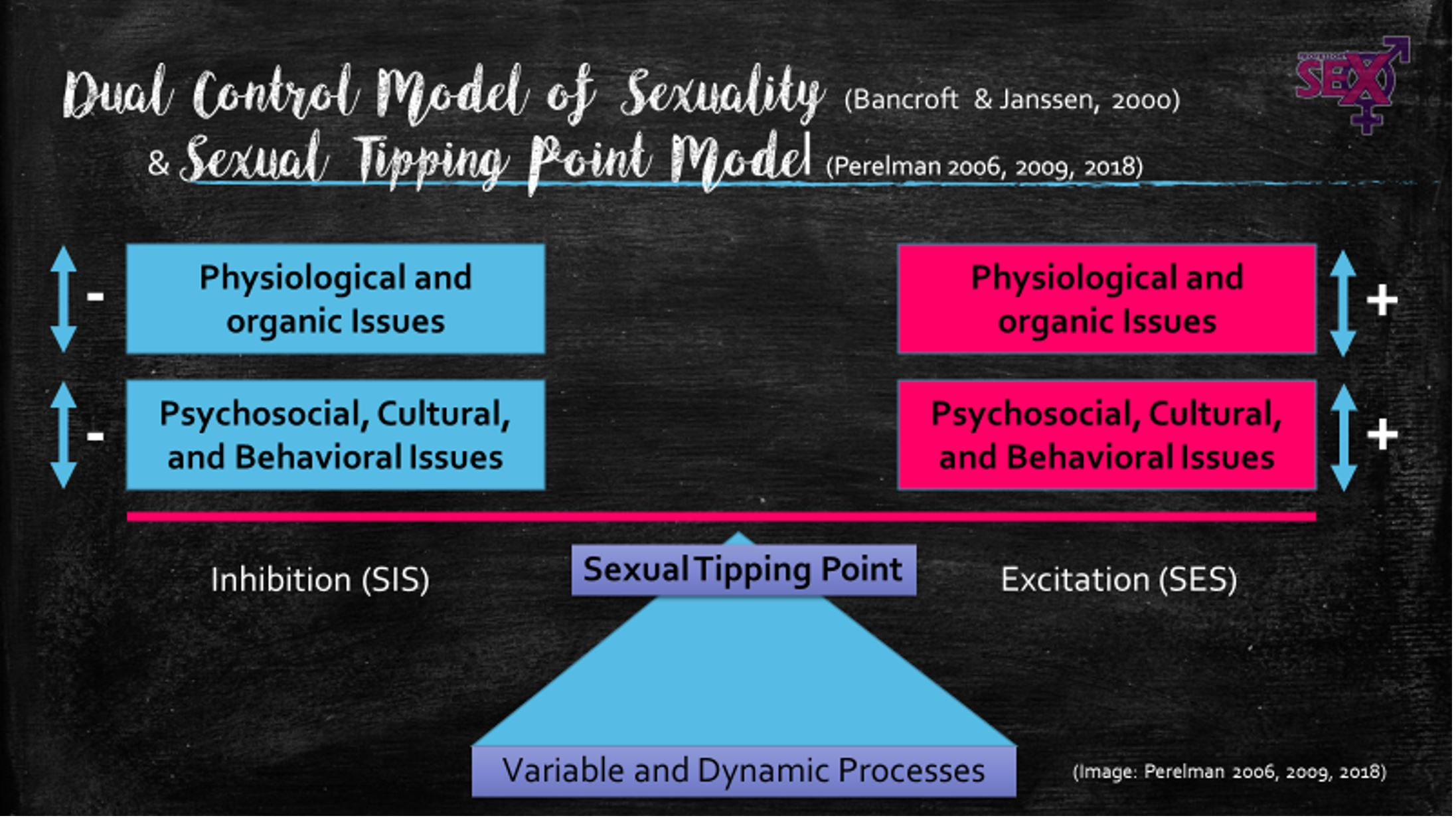 sexual-tipping-point.JPG
