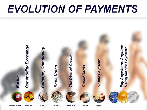 Evolution of Payment!