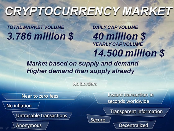Cryptocurrency Market!