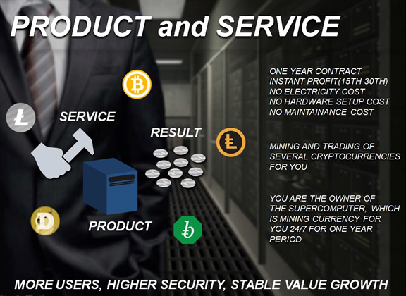 Product and Service!