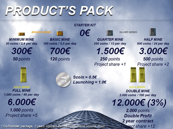 Product's Pack!