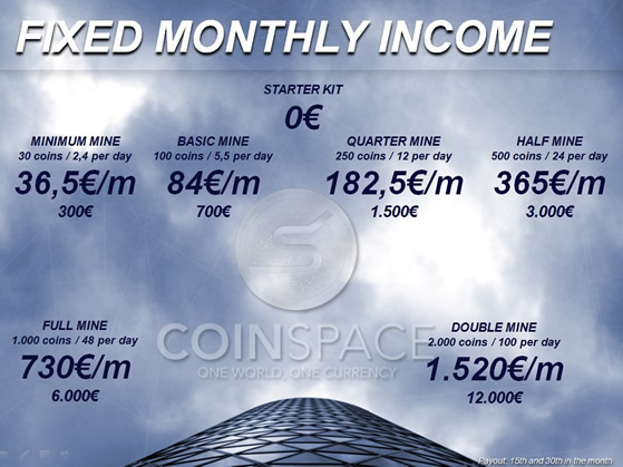 Fixed Monthly Income!
