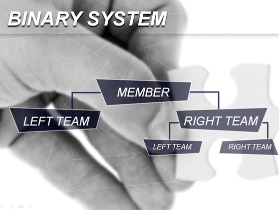 Binary System!