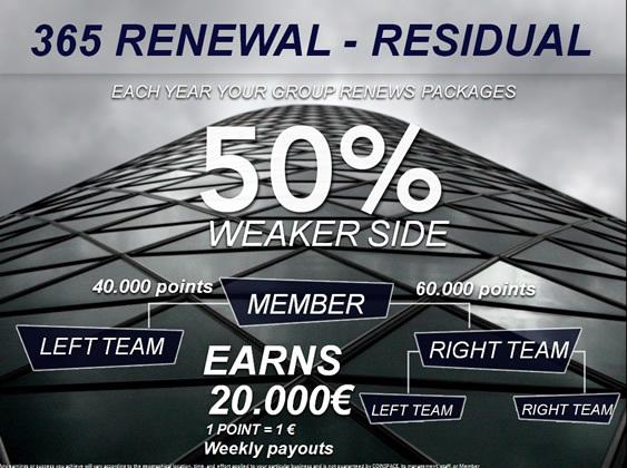 365 Renewel - Residual!