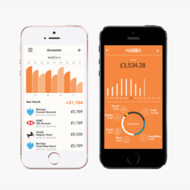 Banks could do so much more for SME customers in a digital age