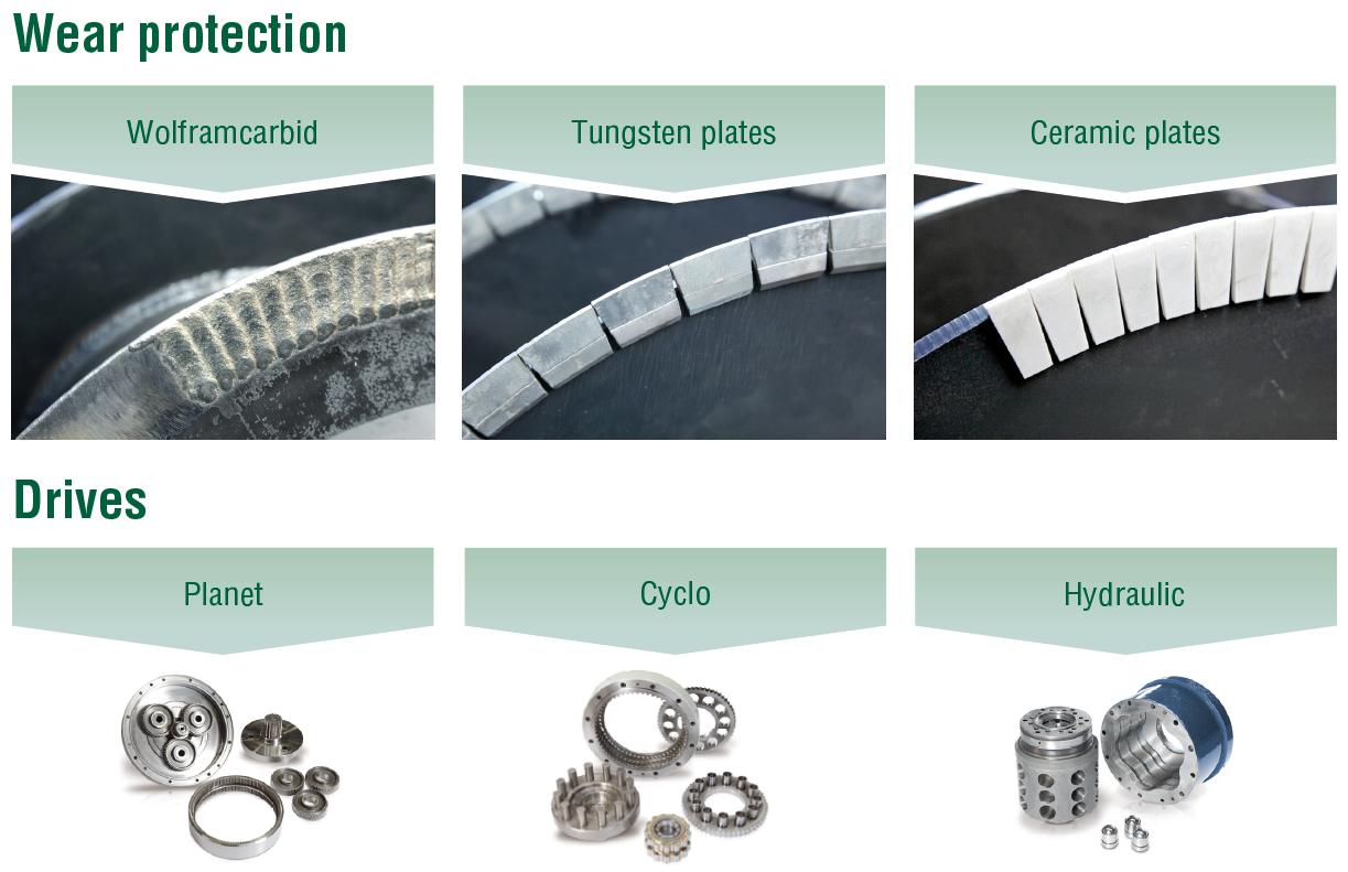 decanter centrifuge design options