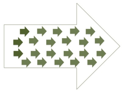 image shows how an organization looks like when everyone is aligned around the same purpose