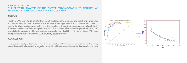 Gandhi PG, Rao GHR.  The spectral analysis of the photoplethysmography to evaluate an independent cardiovascular risk.Int J Gen Med.
