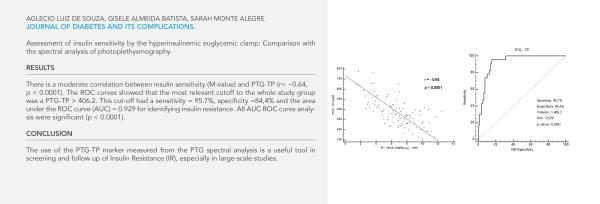 De Souza et al. Journal of Diabetes and its complications. Assessment of insulin sensitivity ...