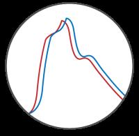 blood pressure and arterial stiffness analysis