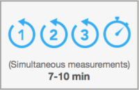 Benefit of ANS-1, simultaneous measurement, 7-10 minutes